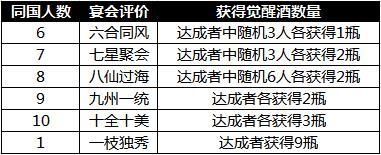 第四十二届跨服争霸赛,7月10日火爆开战!