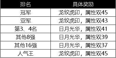 第四十四届跨服争霸赛,9月18日火爆开战!